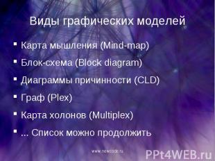 Карта мышления (Mind-map) Карта мышления (Mind-map) Блок-схема (Block diagram) Д
