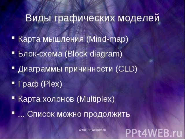 Карта мышления (Mind-map) Карта мышления (Mind-map) Блок-схема (Block diagram) Диаграммы причинности (CLD) Граф (Plex) Карта холонов (Multiplex) ... Список можно продолжить