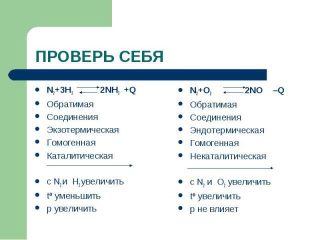 N2+3H2 2NH3 +Q N2+3H2 2NH3 +Q Обратимая Соединения Экзотермическая Гомогенная Каталитическая с N2 и H2 увеличить tº уменьшить р увеличить