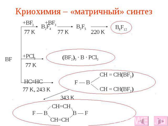 Криохимия – «матричный» синтез +BF3 +BF3 77 K 77 K 220 K +PCl3 77 K HC≡HC 77 K, 243 K 343 K