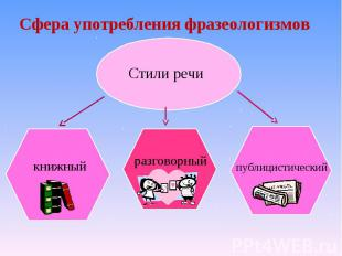 Сфера употребления фразеологизмов Сфера употребления фразеологизмов