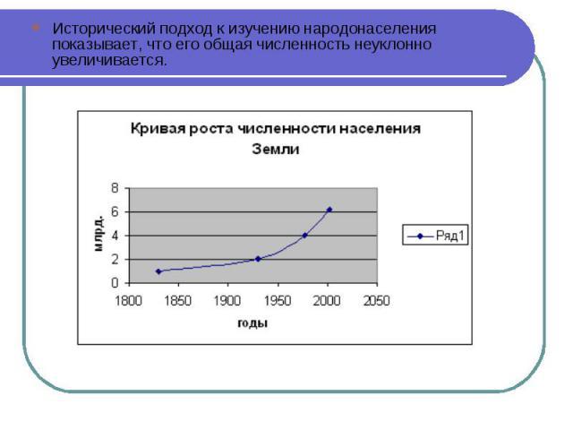 Исторический подход к изучению народонаселения показывает, что его общая численность неуклонно увеличивается. Исторический подход к изучению народонаселения показывает, что его общая численность неуклонно увеличивается.