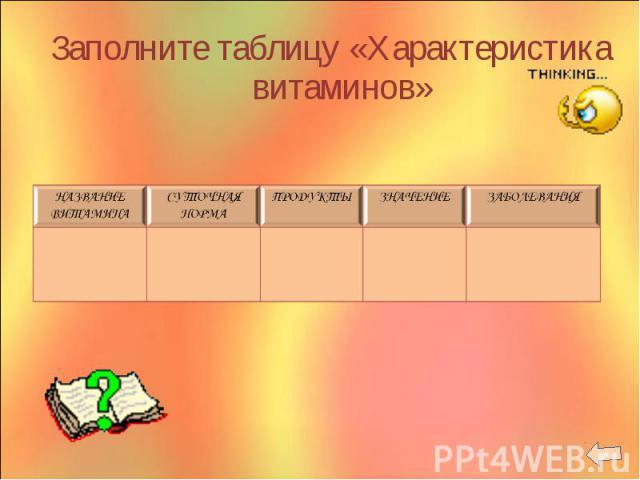 Заполните таблицу «Характеристика витаминов» Заполните таблицу «Характеристика витаминов»