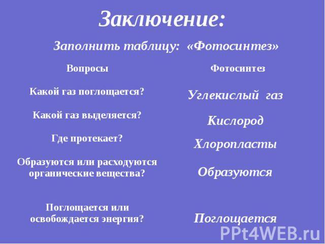 Заполнить таблицу: «Фотосинтез» Заполнить таблицу: «Фотосинтез»