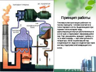 Принцип работы Тепловые электростанции работают по такому принципу: топливо сжиг