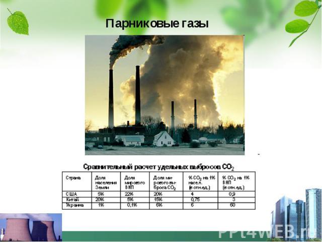 Парниковые газы