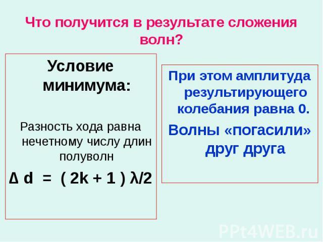 Что получится в результате сложения волн? Условие минимума: Разность хода равна нечетному числу длин полуволн ∆ d = ( 2k + 1 ) λ/2