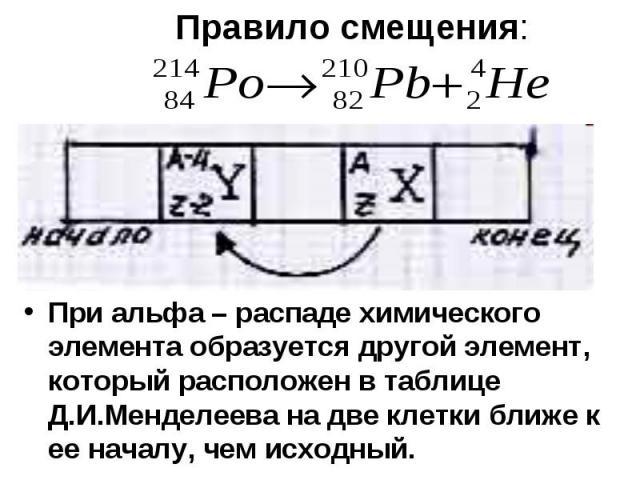При альфа – распаде химического элемента образуется другой элемент, который расположен в таблице Д.И.Менделеева на две клетки ближе к ее началу, чем исходный. При альфа – распаде химического элемента образуется другой элемент, который расположен в т…