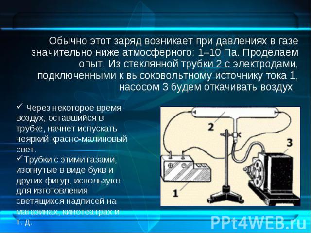 Обычно этот заряд возникает при давлениях в газе значительно ниже атмосферного: 1–10 Па. Проделаем опыт. Из стеклянной трубки 2 с электродами, подключенными к высоковольтному источнику тока 1, насосом 3 будем откачивать воздух. Обычно этот заряд воз…