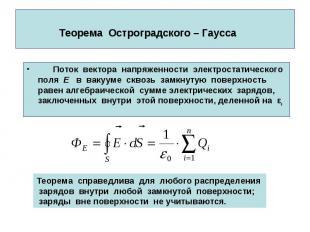 Теорема Остроградского – Гаусса Поток вектора напряженности электростатического