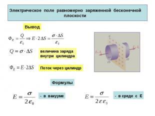 Электрическое поле равномерно заряженной бесконечной плоскости