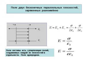 Поле двух бесконечных параллельных плоскостей, заряженных разноимённо