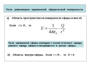 Поле равномерно заряженной сферической поверхности а) Область пространства на по