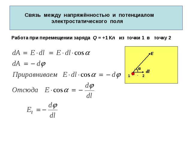 Связь между напряжённостью и потенциалом электростатического поля Работа при перемещении заряда Q = +1 Кл из точки 1 в точку 2