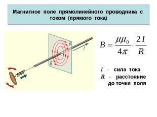 Магнитное поле прямолинейного проводника с током (прямого тока)