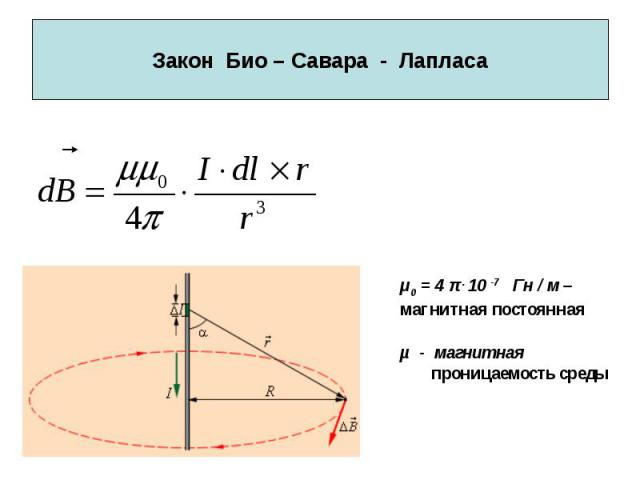 Закон Био – Савара - Лапласа