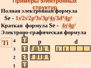 Примеры электронных структур Полная электронная формула Se - 1s22s22p63s23p64s23