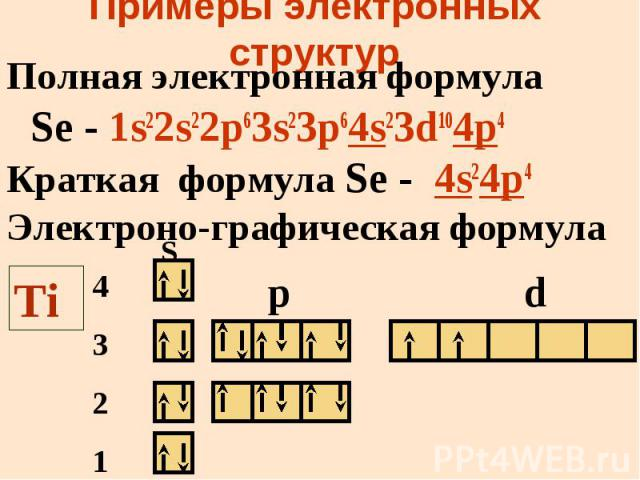 Примеры электронных структур Полная электронная формула Se - 1s22s22p63s23p64s23d104p4 Краткая формула Se - 4s24p4 Электроно-графическая формула