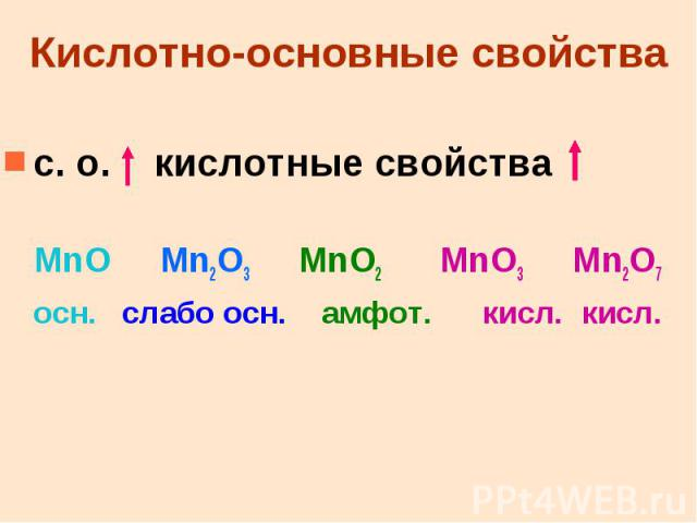 Кислотно-основные свойства с. о. кислотные свойства MnO Mn2O3 MnO2 MnO3 Mn2O7 осн. слабо осн. амфот. кисл. кисл.
