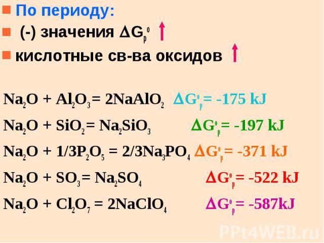 По периоду: По периоду: (-) значения Gрo кислотные св-ва оксидов Na2O + Al2O3 = 2NaAlO2 Goр= -175 kJ Na2O + SiO2 = Na2SiO3 Goр= -197 kJ Na2O + 1/3P2O5 = 2/3Na3PO4 Goр= -371 kJ Na2O + SO3 = Na2SO4 Goр= -522 kJ Na2O + Cl2O7 = 2NaClO4 Goр= -587kJ