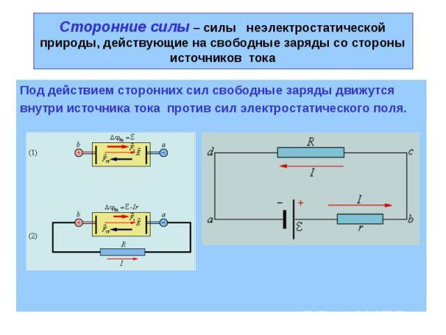 Сторонние силы – силы неэлектростатической природы, действующие на свободные заряды со стороны источников тока Под действием сторонних сил свободные заряды движутся внутри источника тока против сил электростатического поля.