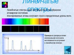 Линейчатые спектры.