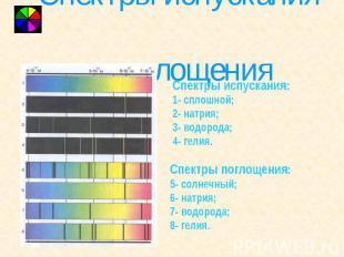 Спектры испускания и поглощения