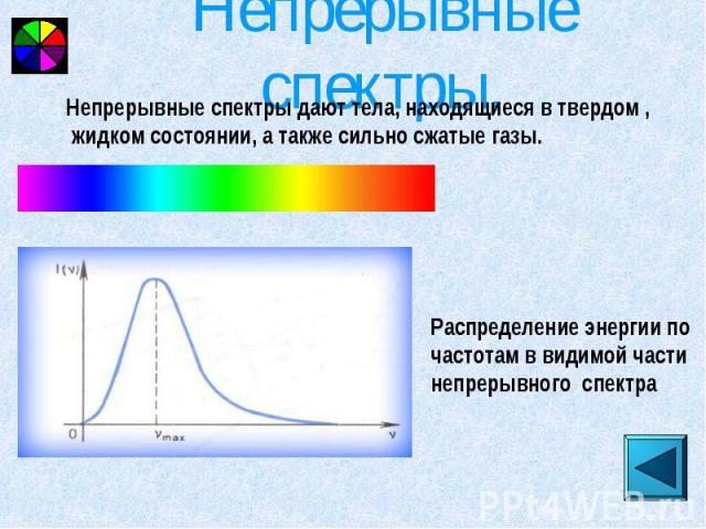 Непрерывные спектры.