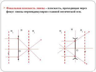 Фокальная плоскость линзы – плоскость, проходящая через фокус линзы перпендикуля