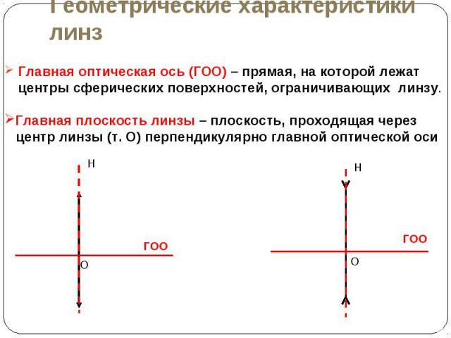 Главная оптическая ось (ГОО) – прямая, на которой лежат центры сферических поверхностей, ограничивающих линзу. Главная оптическая ось (ГОО) – прямая, на которой лежат центры сферических поверхностей, ограничивающих линзу.