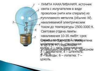 ЛАМПА НАКАЛИВАНИЯ, источник света с излучателем в виде проволоки (нити или спира