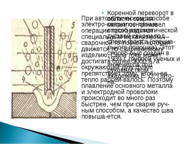 Коренной переворот в области сварки металлов произвел способ автоматической дуговой сварки под слоем флюса (специального порошка). Этот способ был создан в 1939 г. группой ученых и инженеров под руководством академика Е. О. Пато-на. Коренной пе…