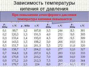 Температура кипения зависит от давления, оказываемого на свободную поверхность ж