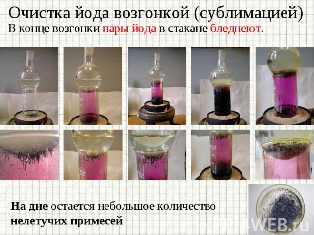 В конце возгонки пары йода в стакане бледнеют. В конце возгонки пары йода в стакане бледнеют.