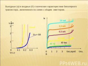 Выходные (а) и входные (б) статические характеристики биполярного Выходные (а) и