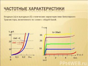 Входные (а) и выходные (б) статические характеристики биполярного Входные (а) и