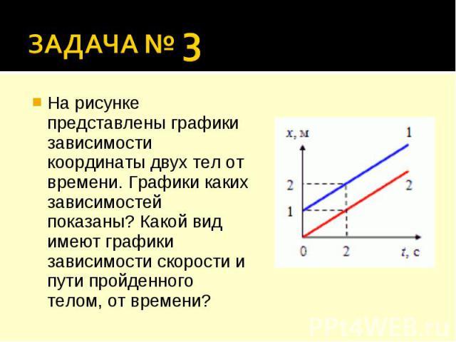 На рисунке представлены графики зависимости координаты двух тел от времени. Графики каких зависимостей показаны? Какой вид имеют графики зависимости скорости и пути пройденного телом, от времени? На рисунке представлены графики зависимости координат…