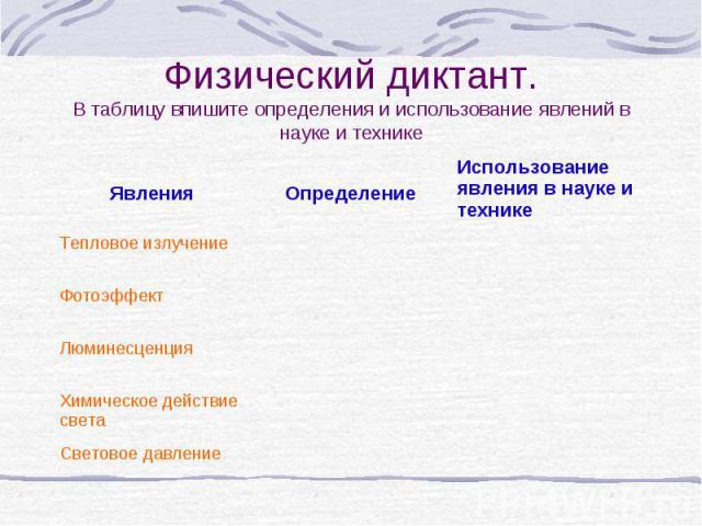 Физический диктант. В таблицу впишите определения и использование явлений в науке и технике