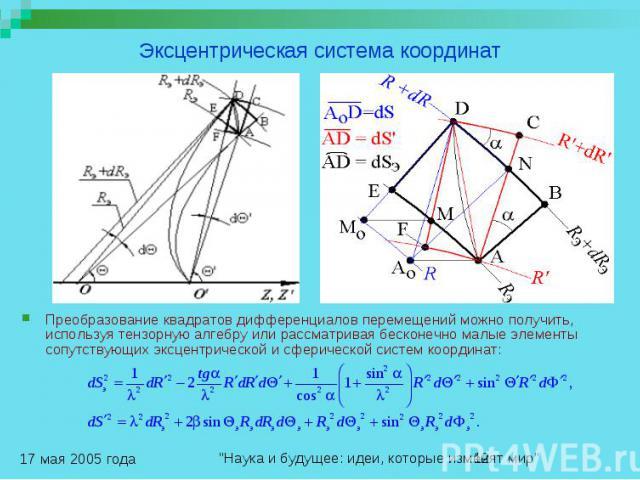 Эксцентрическая система координат Преобразование квадратов дифференциалов перемещений можно получить, используя тензорную алгебру или рассматривая бесконечно малые элементы сопутствующих эксцентрической и сферической систем координат: