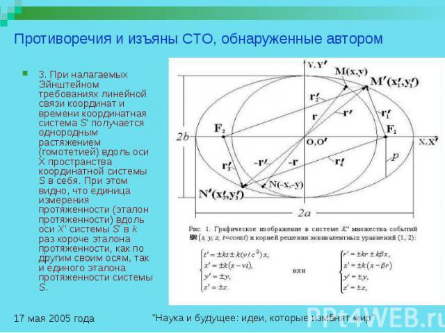 Противоречия и изъяны СТО, обнаруженные автором 3. При налагаемых Эйнштейном требованиях линейной связи координат и времени координатная система S' получается однородным растяжением (гомотетией) вдоль оси X пространства координатной системы S в себя…