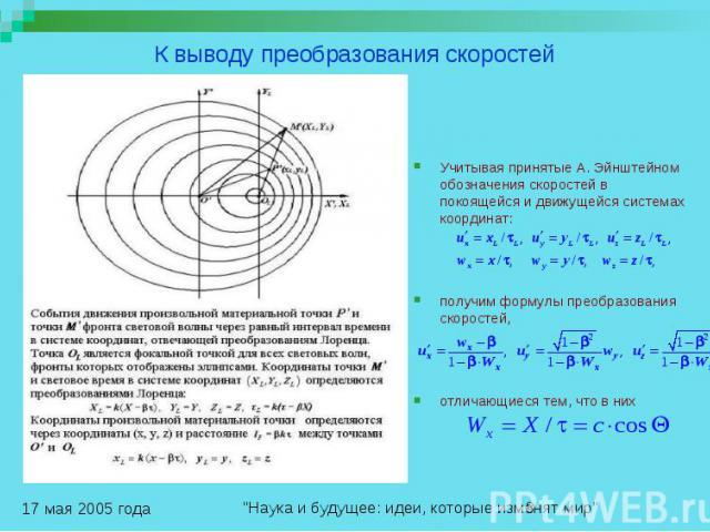 К выводу преобразования скоростей Учитывая принятые А.Эйнштейном обозначения скоростей в покоящейся и движущейся системах координат: получим формулы преобразования скоростей, отличающиеся тем, что в них