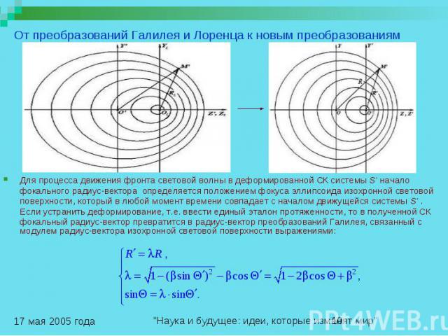 От преобразований Галилея и Лоренца к новым преобразованиям Для процесса движения фронта световой волны в деформированной СК системы S' начало фокального радиус-вектора определяется положением фокуса эллипсоида изохронной световой поверхности, котор…