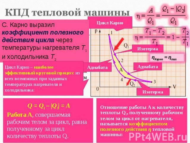 Q=Q1–|Q2| = А Q=Q1–|Q2| = А Работа A, совершаемая рабочим телом за цикл, равна полученному за цикл количеству теплоты Q.