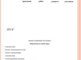 ГРАФИК ПРОВЕДЕНИЯ ГРАФИК ПРОВЕДЕНИЯ Учебных сборов по «Основам военной службы» с