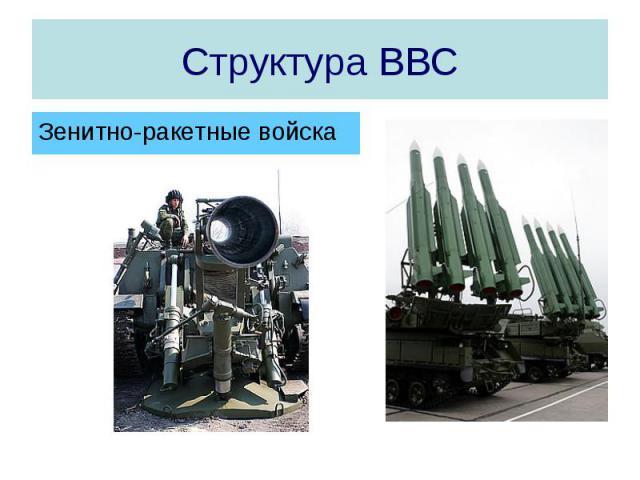 Структура ВВС Зенитно-ракетные войска