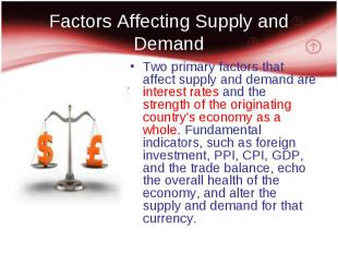 Two primary factors that affect supply and demand are interest rates and the str