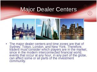 The major dealer centers and time zones are that of Sydney, Tokyo, London, and N