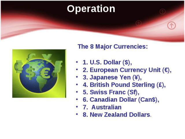 The 8 Major Currencies: 1. U.S. Dollar ($), 2. European Currency Unit (€), 3. Japanese Yen (¥), 4. British Pound Sterling (£), 5. Swiss Franc (Sf), 6. Canadian Dollar (Can$), 7. Australian 8. New Zealand Dollars.