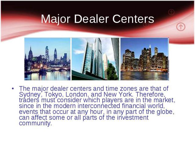 The major dealer centers and time zones are that of Sydney, Tokyo, London, and New York. Therefore, traders must consider which players are in the market, since in the modern interconnected financial world, events that occur at any hour, in any part…