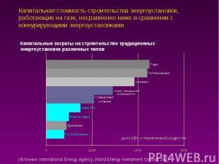 Капитальная стоимость строительства энергоустановок, работающих на газе, несравн
